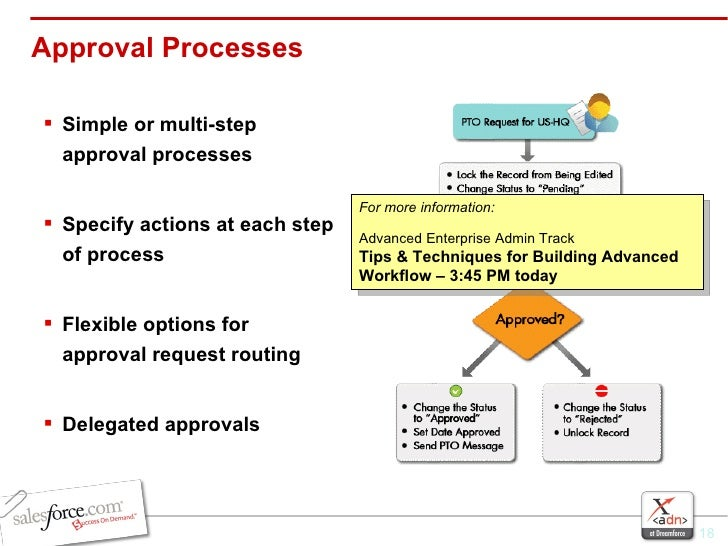 Approval Processes <ul><li>Simple or multi-step approval processes </li></ul><ul><li>Specify actions at each step of proce...