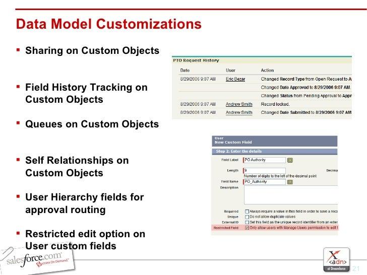 Data Model Customizations <ul><li>Sharing on Custom Objects  </li></ul><ul><li>Field History Tracking on Custom Objects  <...