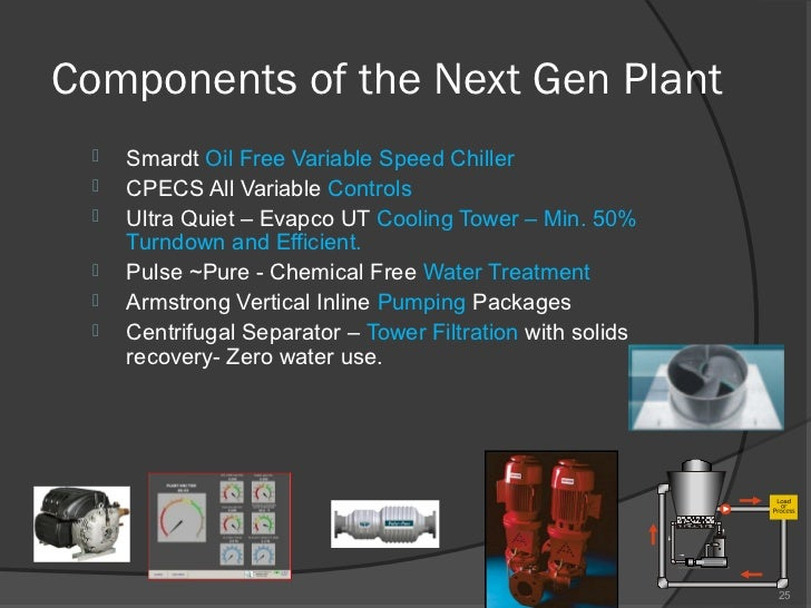 ngcp for upload 25 728?cb=1349315399 ngcp for upload Centrifugal Chiller Diagram at gsmx.co