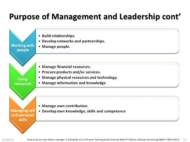effective aproches in leadership and managemen Over emphasis of leadership or management irrelevant to the scenario may not be effective in realisation of vision or execution of tasks (figure 2) my perception is similar to that noted by lunenberg (2011) while there may be clear distinction between both roles in theory, in reality a person may sometimes need to be.