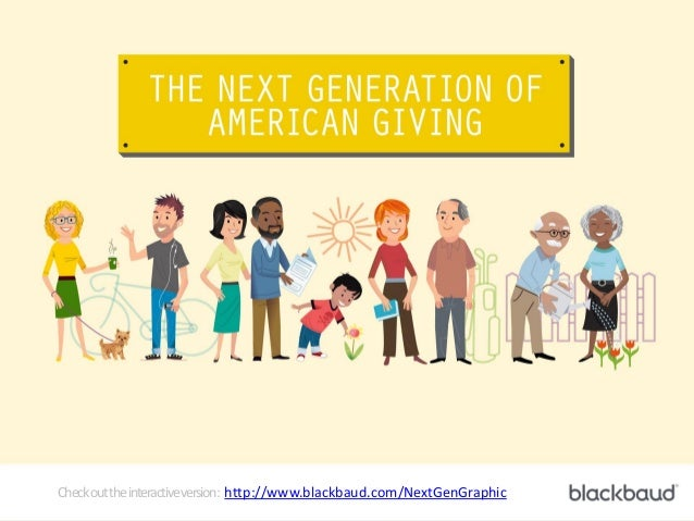 Checkouttheinteractiveversion: http://www.blackbaud.com/NextGenGraphic