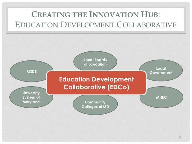Collaborative Teaching Development ~ The educators collaborative driverlayer search engine