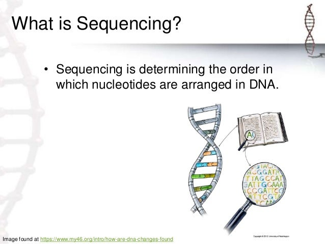 Next Generation Sequencing - the basics Next Generation Sequencing Machine