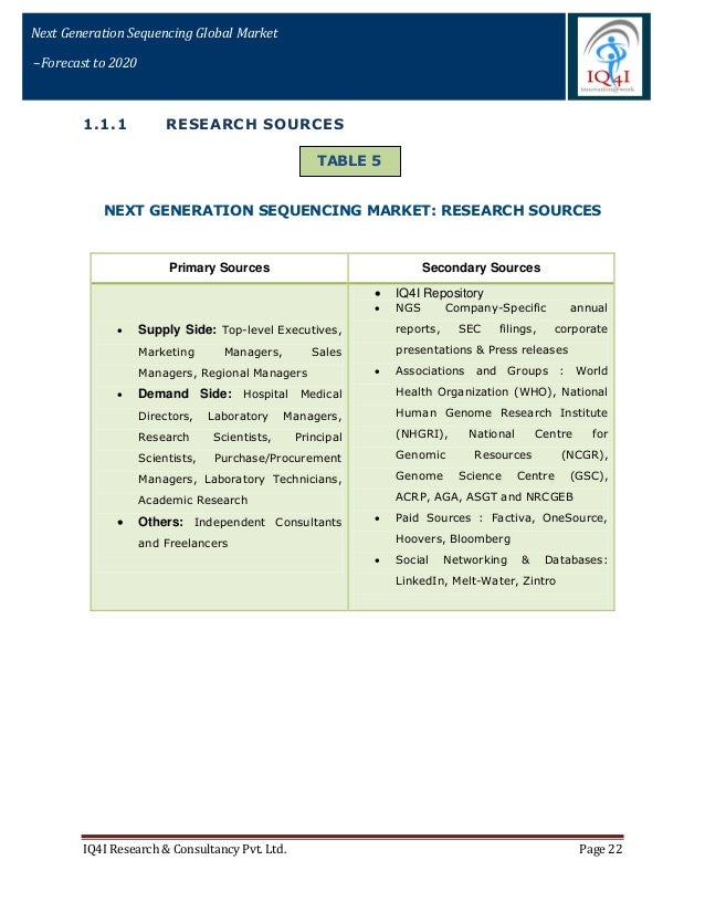 Marketing research of a hospitality organization with primary and secondary research