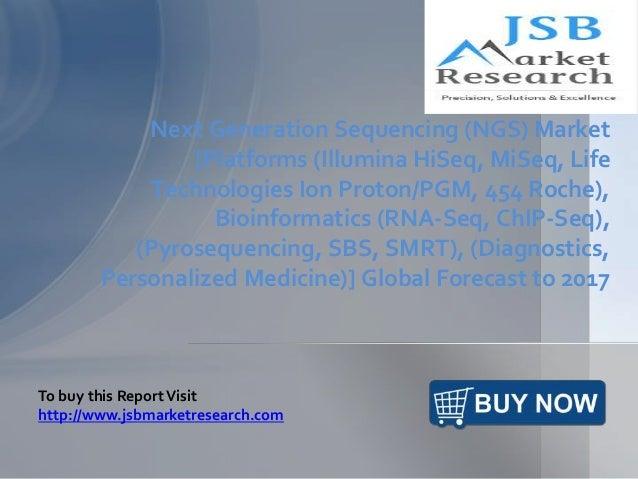 Next Generation Sequencing (NGS) Market [Platforms (Illumina HiSeq, MiSeq, Life Technologies Ion Proton/PGM, 454 Roche), B...