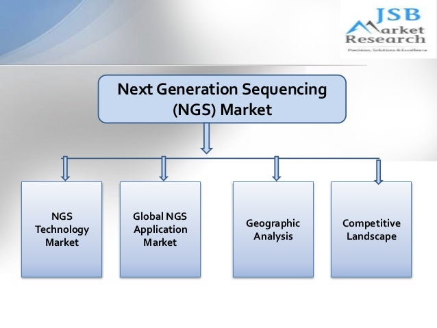 Jsb market research next generation sequencing