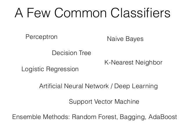 A Few Common Classifiers Decision Tree Perceptron Naive Bayes Ensemble Methods: Random Forest, Bagging, AdaBoost Support Ve...