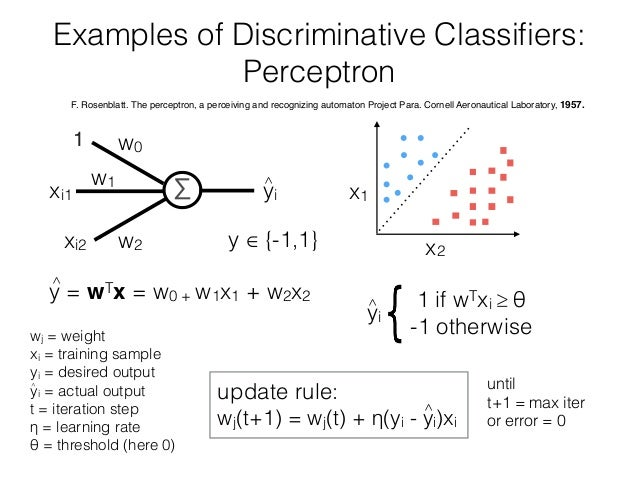 Examples of Discriminative Classifiers: Perceptron xi1 xi2 w1 w2 Σ yi y = wTx = w0 + w1x1 + w2x2 1 F. Rosenblatt. The perce...