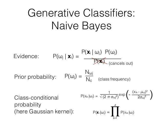 Class-conditional probability (here Gaussian kernel): Generative Classifiers: Naive Bayes Prior probability: Evidence: (can...