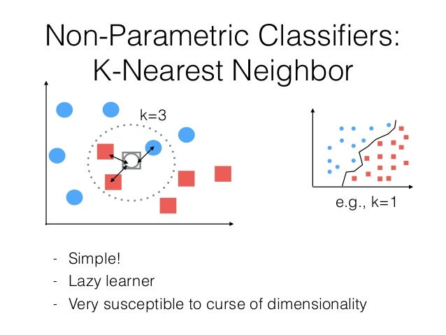 Non-Parametric Classifiers: K-Nearest Neighbor - Simple! - Lazy learner - Very susceptible to curse of dimensionality k=3 e...