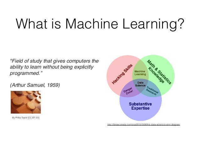 what is machine learning       drewconway com  zia  2013  3