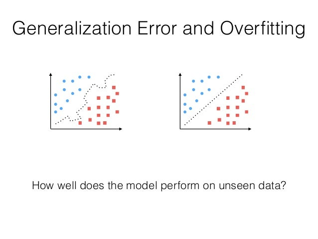 Generalization Error and Overfitting How well does the model perform on unseen data?