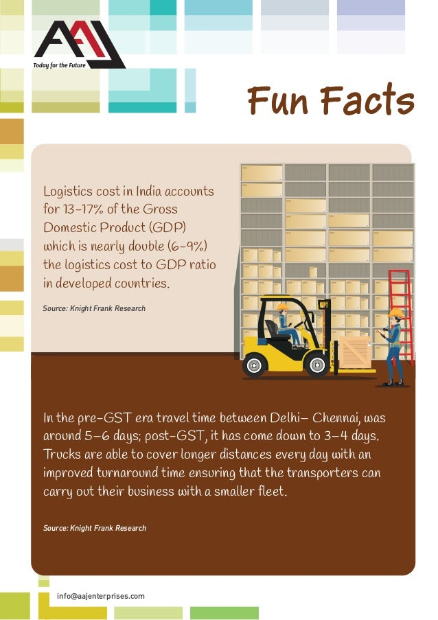Top Logistics Companies In India - AAJ Enterprises