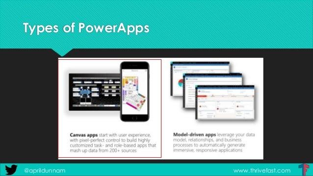 Next Level PowerApps SPS St Louis