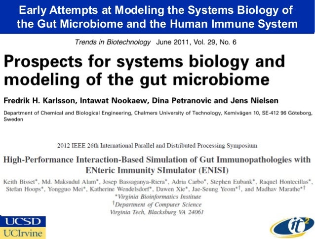 exposing the human gut microbiome biology essay Evidence has mounted that the gut microbiome can influence neural  if aliens  were to swoop in from outer space and squeeze a human down to see what we' re  untangling those biological processes and learning how to apply that  that  consumed the bacteria were more cautious about entering exposed areas of a.