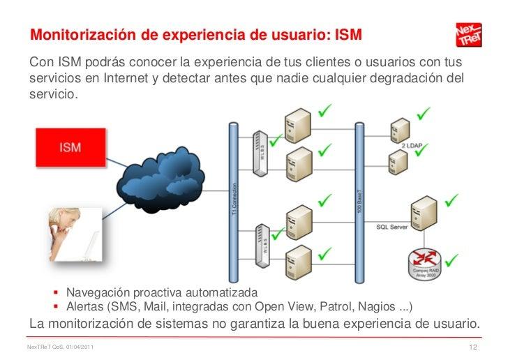 Monitorización de experiencia de usuario: ISMCon ISM podrás conocer la experiencia de tus clientes o usuarios con tusservi...