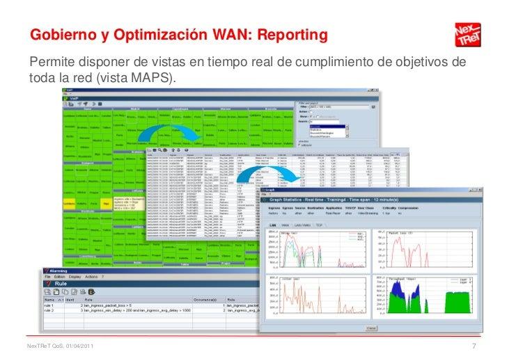 Gobierno y Optimización WAN: ReportingPermite disponer de vistas en tiempo real de cumplimiento de objetivos detoda la red...