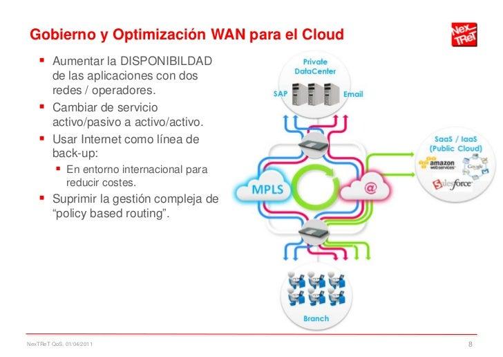 Gobierno y Optimización WAN para el Cloud     Aumentar la DISPONIBILDAD      de las aplicaciones con dos      redes / ope...
