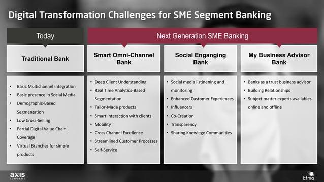 Smart Omni-Channel Bank • Basic Multichannel integration • Basic presence in Social Media • Demographic-Based Segmentation...