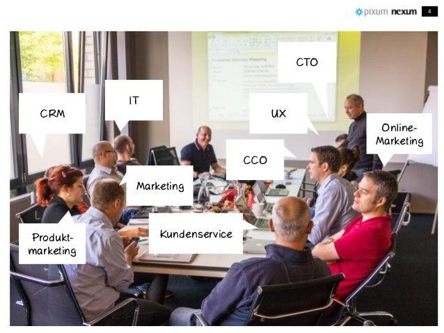 Online- Marketing CCO CTO IT Kundenservice UX Marketing CRM Produkt- marketing 4