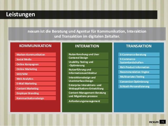 73 Lösungen E-Commerce Online-Marketing Content-Management Websites Online-Shops Conversion-Optimierung Personalisierte St...