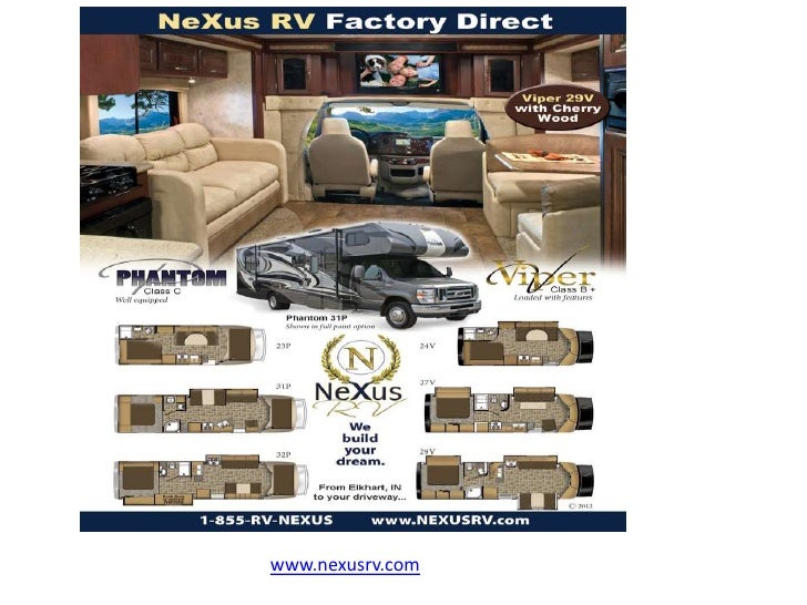 www.nexusrv.com