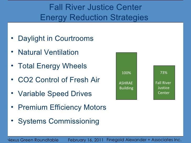 fall involving daewoo generators situation study
