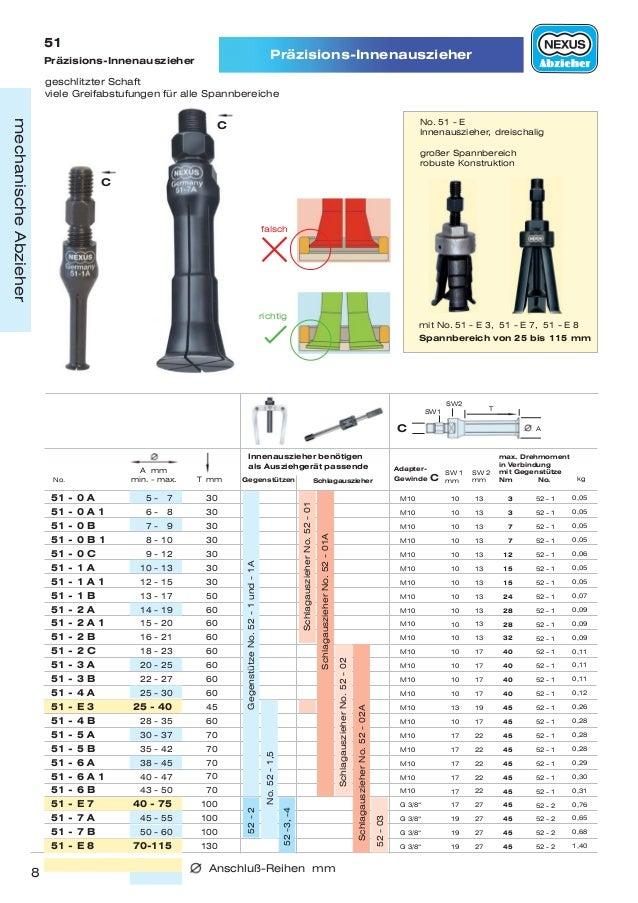 NEXUS 165-K3 Gelenkbolzen-Ausdr/ücker-Satz