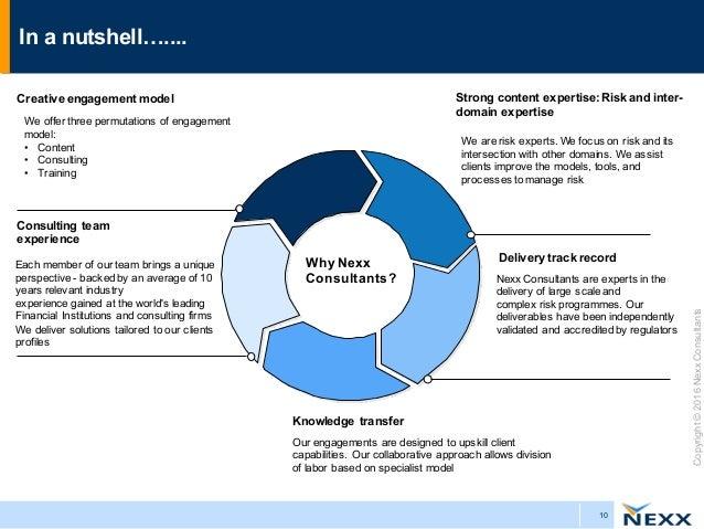 credit risk model validation pdf