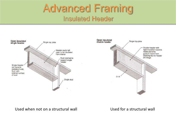Nzeh seminar for What insulation to use in 2x6 walls
