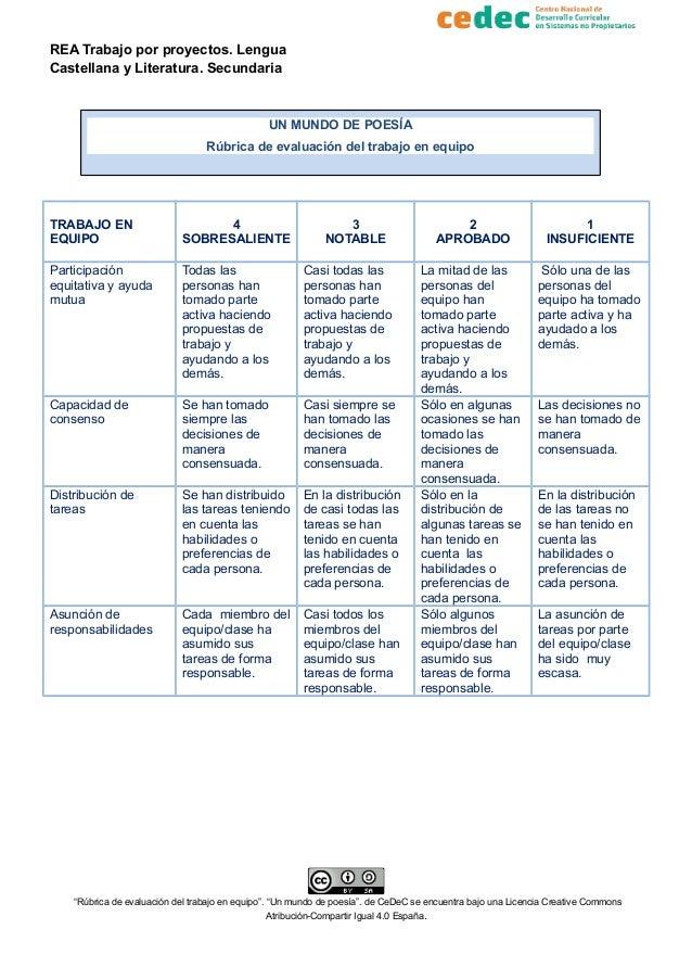 REA Trabajo por proyectos. Lengua Castellana y Literatura. Secundaria UN MUNDO DE POESÍA Rúbrica de evaluación del trabajo...