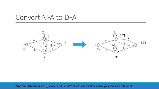 how to find minimal dfa