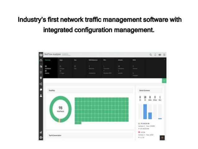 Industry's first network traffic management software with integrated configuration management.