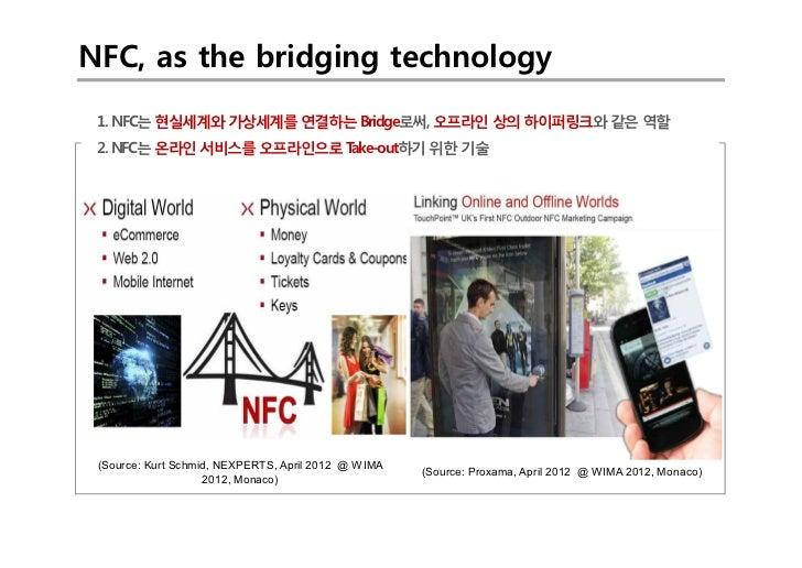 NFC, as the bridging technology 1. NFC는 현실세계와 가상세계를 연결하는 Bridge로써, 오프라인 상의 하이퍼링크와 같은 역할 2. NFC는 온라인 서비스를 오프라인으로 Take-out하기...