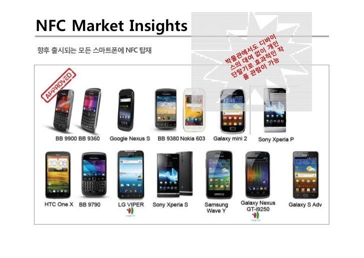 NFC Market Insights향후 출시되는 모든 스마트폰에 NFC 탑재