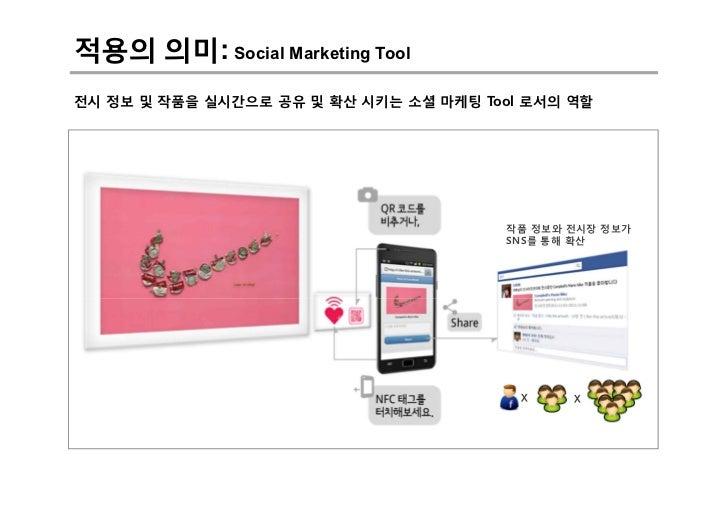 적용의 의미: Social Marketing Tool전시 정보 및 작품을 실시간으로 공유 및 확산 시키는 소셜 마케팅 Tool 로서의 역할                                       작품 정보와...