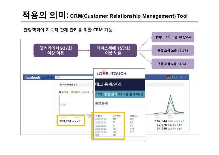 적용의 의미: CRM(Customer Relationship Management) Tool관람객과의 지속적 관계 관리를 위한 CRM 가능.                                        좋아요 소...