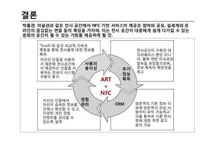 결론박물관, 미술관과 같은 전시 공간에서 NFC 기반 서비스의 제공은 참여와 공유, 실세계와 온라인의 끊김없는 연결 등의 특징을 가지며, 이는 전시 공간이 대중에게 쉽게 다가갈 수 있는문화의 공간이 될 수 있는 기회를 ...
