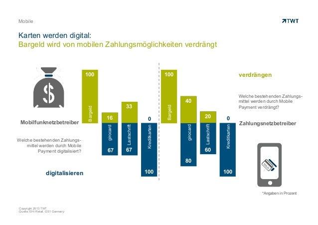 MobileKarten werden digital:Bargeld wird von mobilen Zahlungsmöglichkeiten verdrängt                                   100...