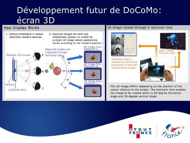 Développement futur de DoCoMo: écran 3D
