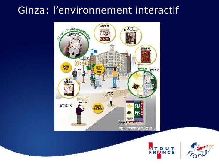 Ginza: l'environnement interactif