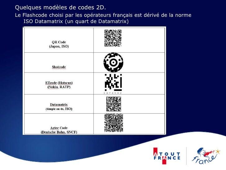 Quelques modèles de codes 2D. Le Flashcode choisi par les opérateurs français est dérivé de la norme    ISO Datamatrix (un...