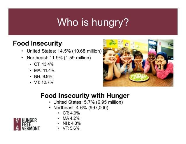 Food Insecurity Due Parents Health