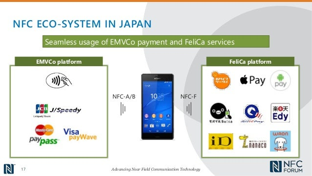 Nfc Shaping The Future Of The Connected Customer Experience