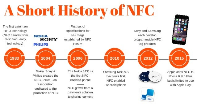 NFC in direct mail: The pros and cons