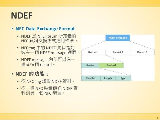 NFC basics