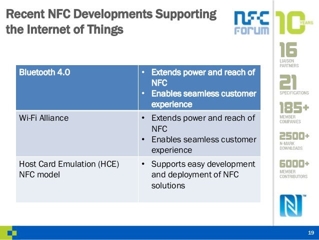 NFC & The Growth of Connected Consumer Electronics Devices