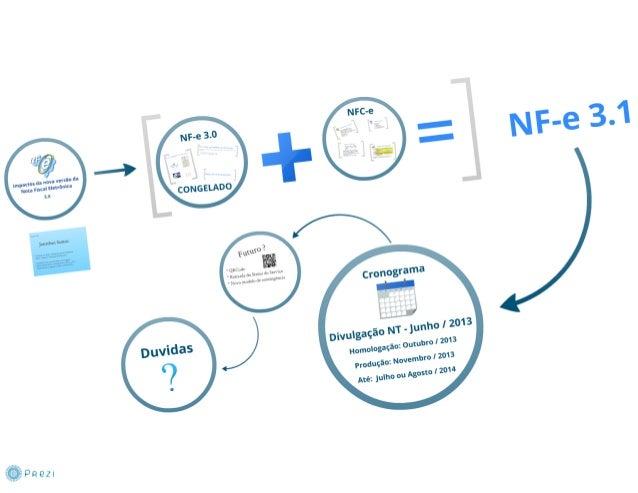 NF-e 3.1: o que muda?