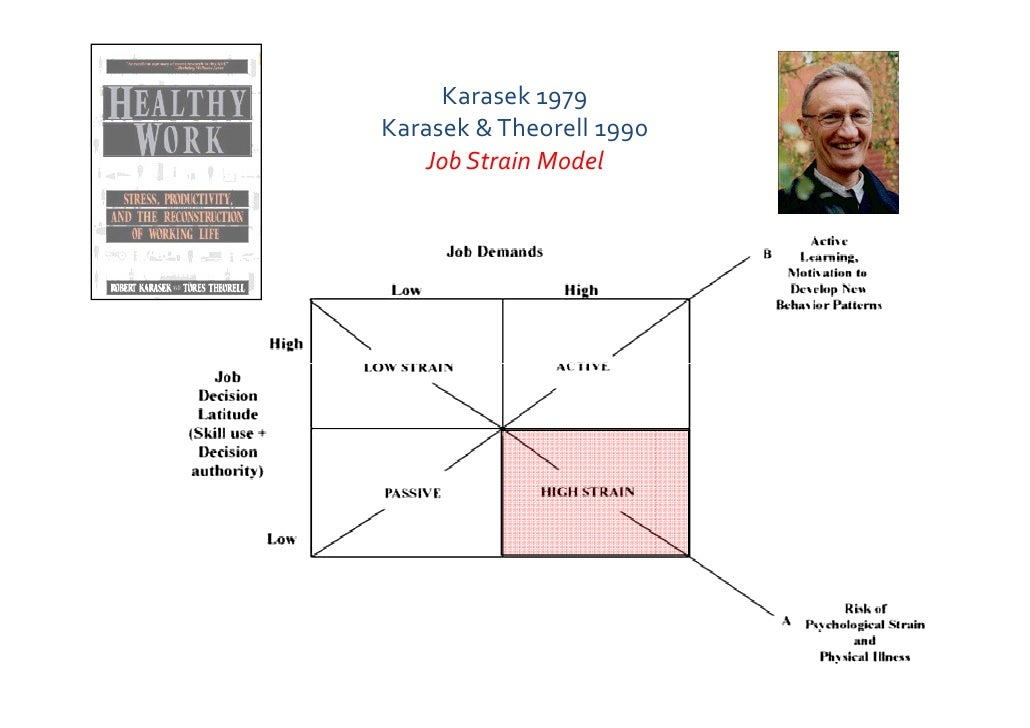 study on karaseks theory of job demand control Impact of karasek job demand control model on the job satisfaction of the employees of nadra nehal hussain muhammad ali jinnah.