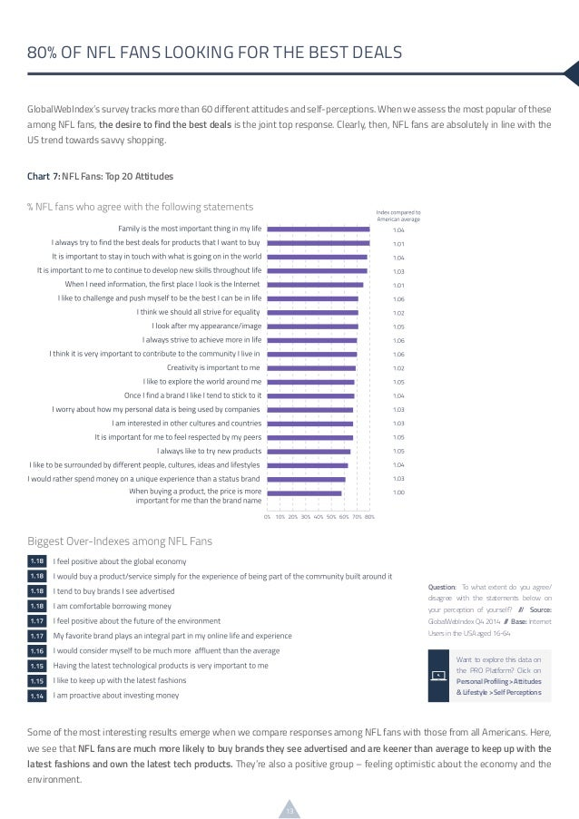 13 GlobalWebIndex's survey tracks more than 60 different attitudes and self-perceptions. When we assess the most popular o...